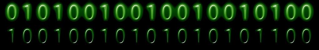 Programmierabenteuer bei Hackerrank